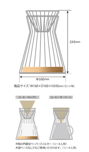 ワイヤードリッパー&スタンド商品サイズ2
